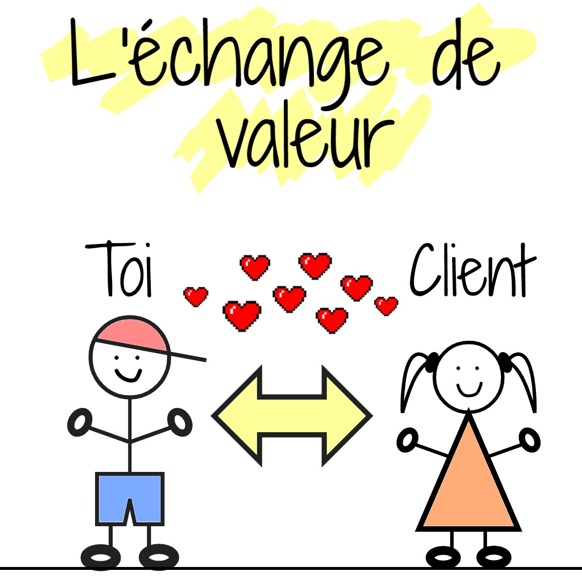 échange de valeur service freelance