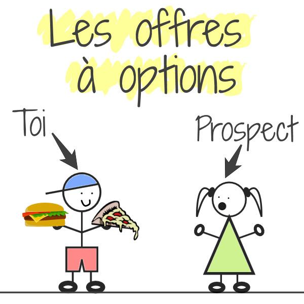 créer offre options freelance