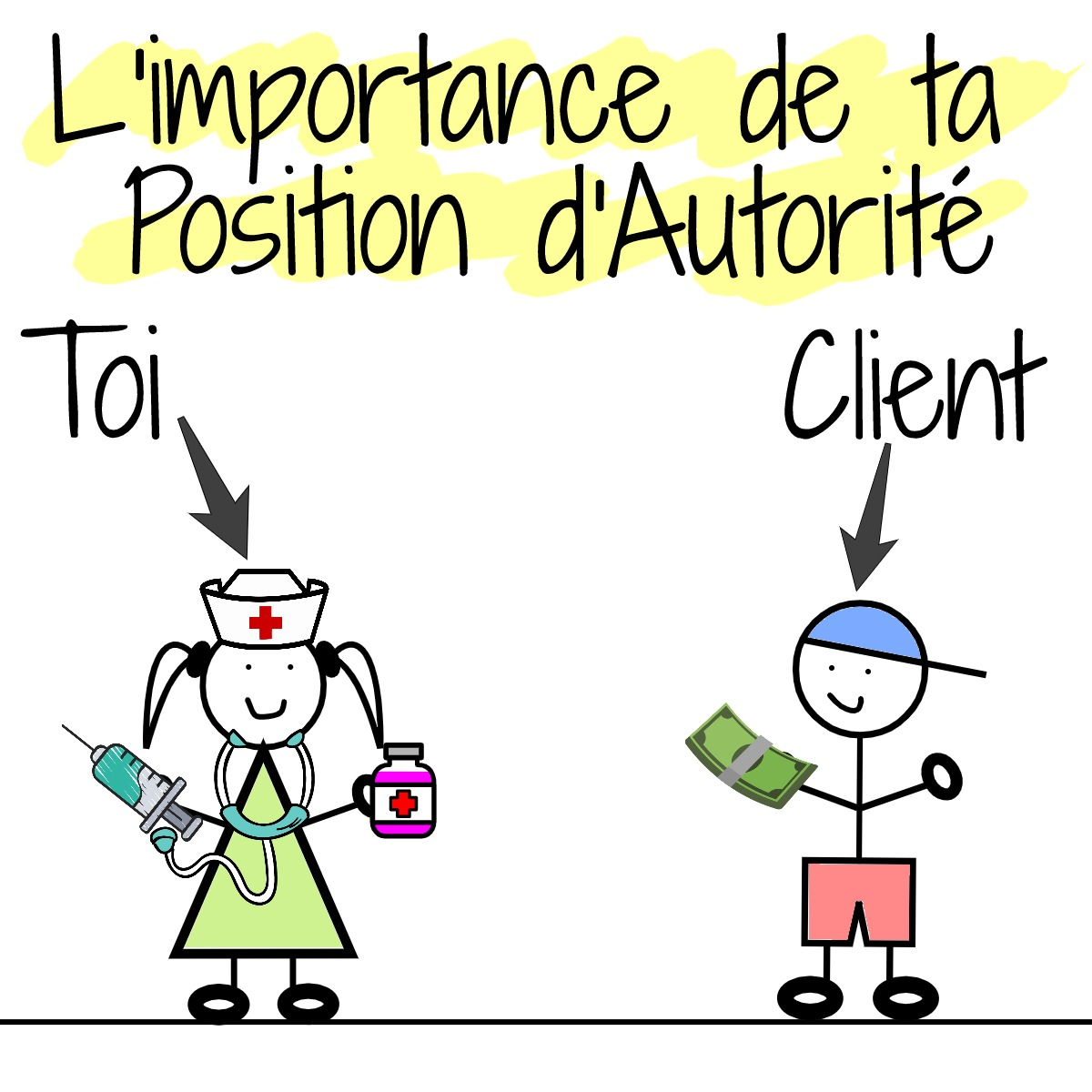 position authorité freelance