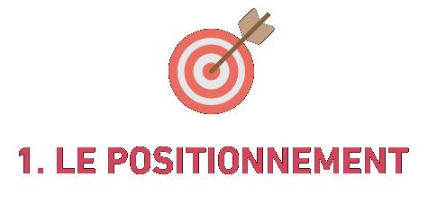 programme coaching pour freelances