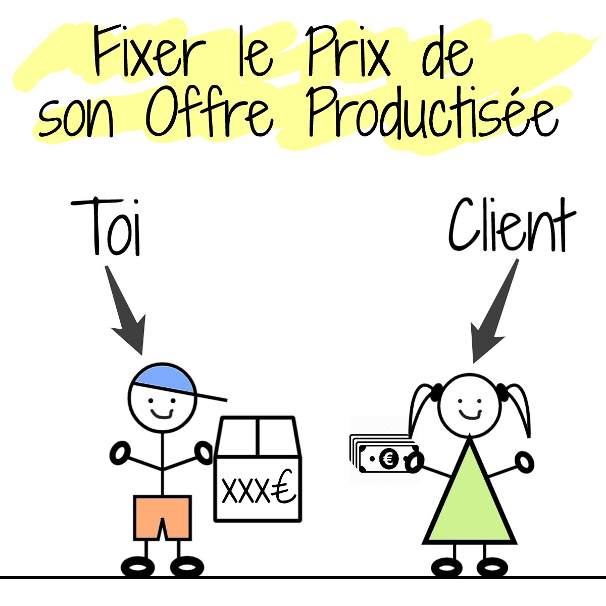 fixer prix offre service freelance