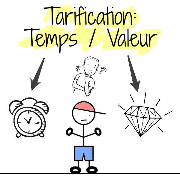 tarification temps valeur freelance