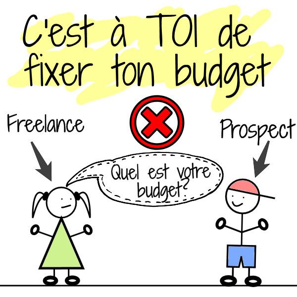 fixer budget freelance