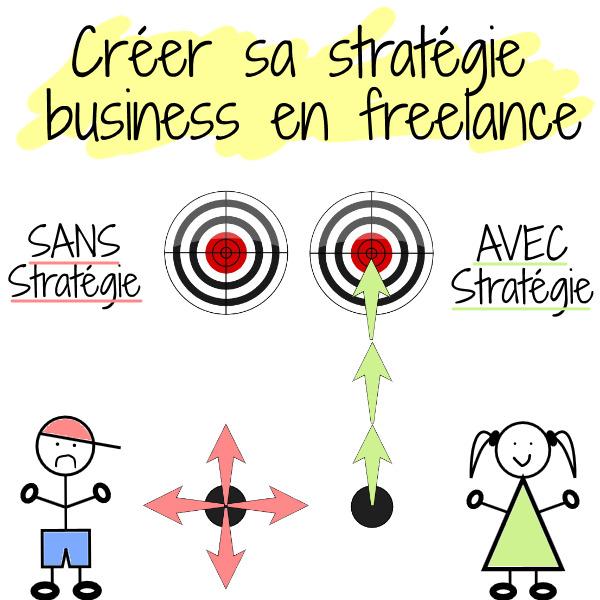 créer stratégie business freelance