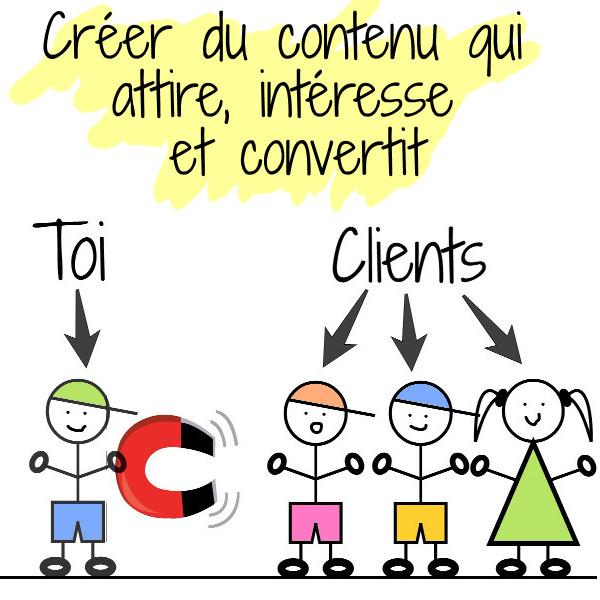 création de contenu freelance