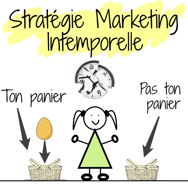 strategie marketing freelance indépendant